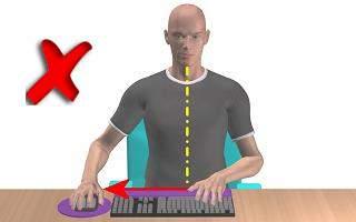 Déviation de l'épaule